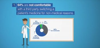 Patients, Physicians Raise Concerns with BC Biosimilar Non-Medical Switching Policy